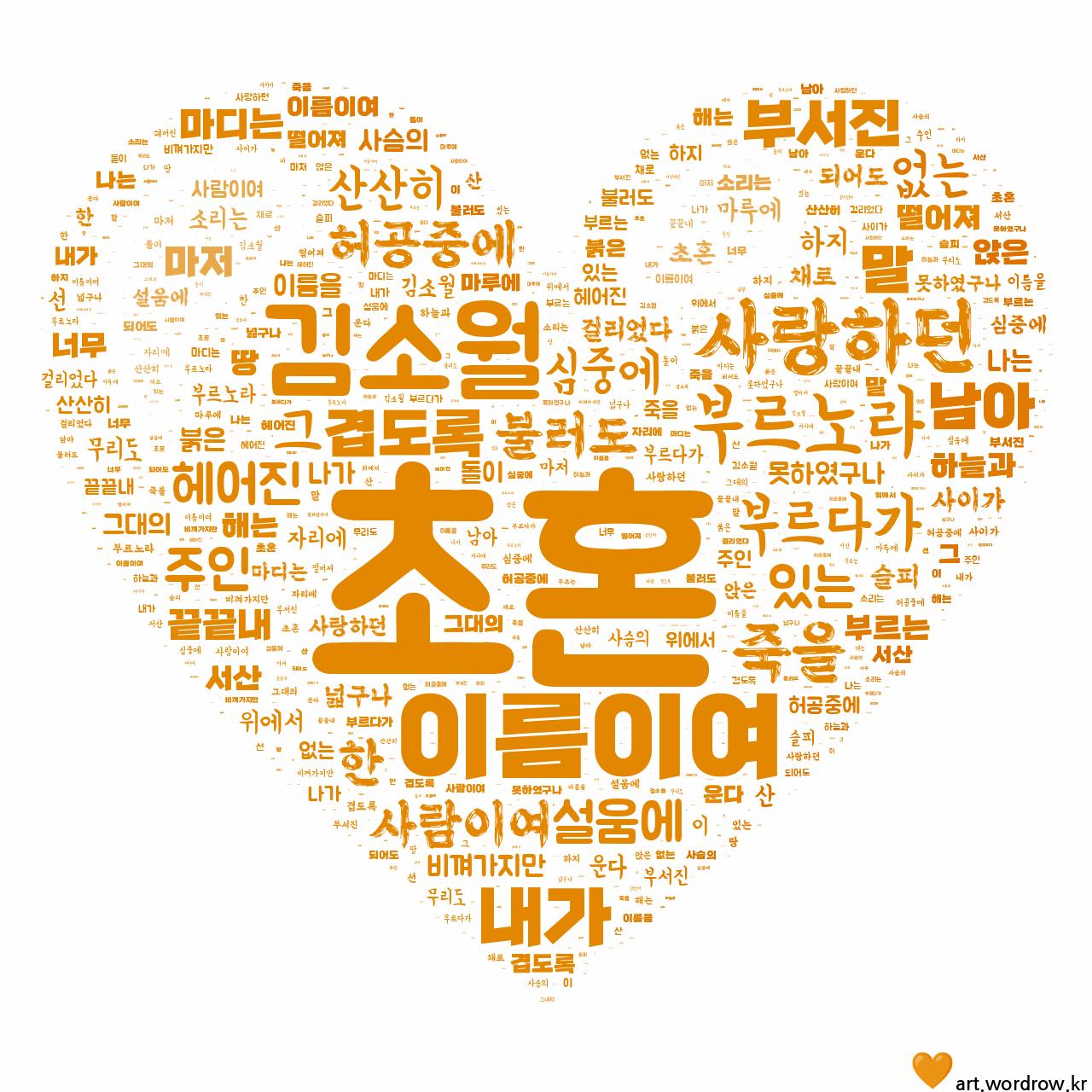 워드 클라우드: 초혼 [김소월]-8